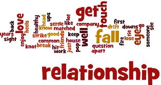 Dating and a relationship